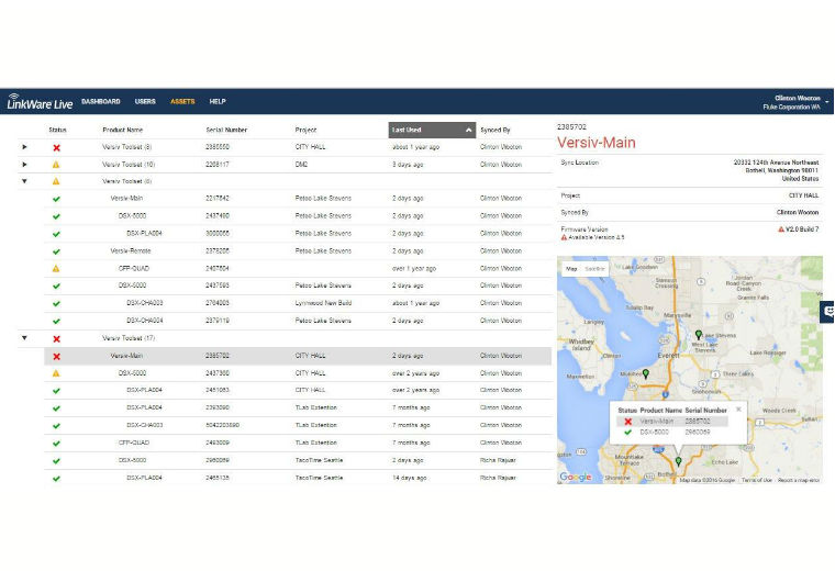 Fluke Networks Extends New LinkWare™ Live Capabilities for Test Device Management, Configuration and Tracking to 32 European Countries and Canada
