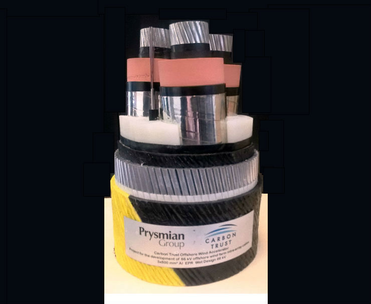 Prysmian To Display Innovative, Sustainable And Cost Effective Cable Solutions For The Offshore Wind Industry At WindEnergy Hamburg 2016
