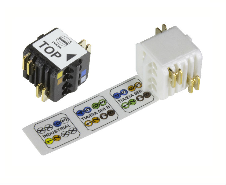 HARTING expands preLink® integrated Ethernet connection system with new termination blocks for PROFINET and robot cables
