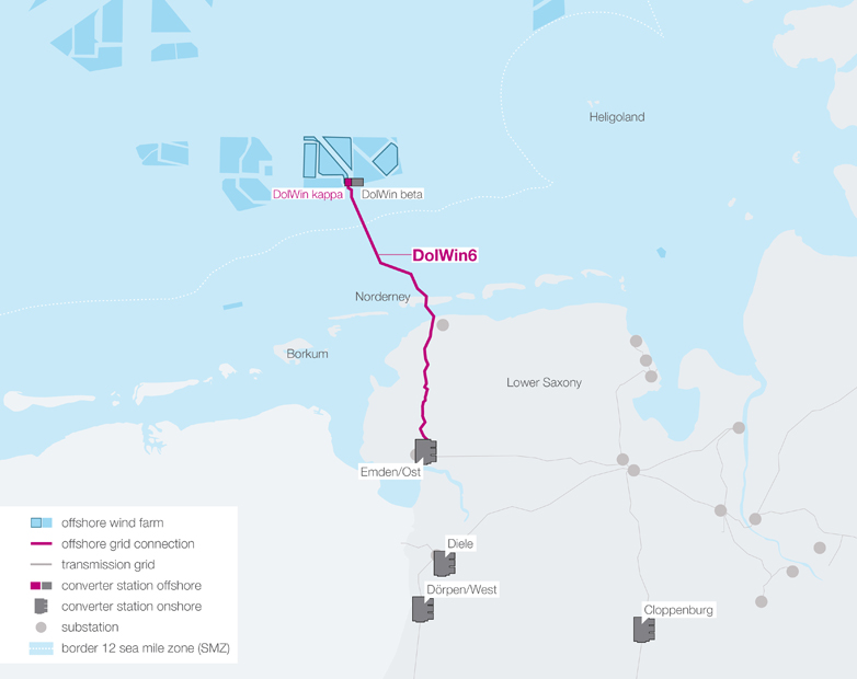 """Nexans Supplies 320 KV Cables For """"Dolwin6"""" Offshore DC Link To TenneT"""