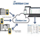 Fluke Networks Opens LinkWare Live™ Platform to Developers, Introduces LinkWare Live Affiliate Program
