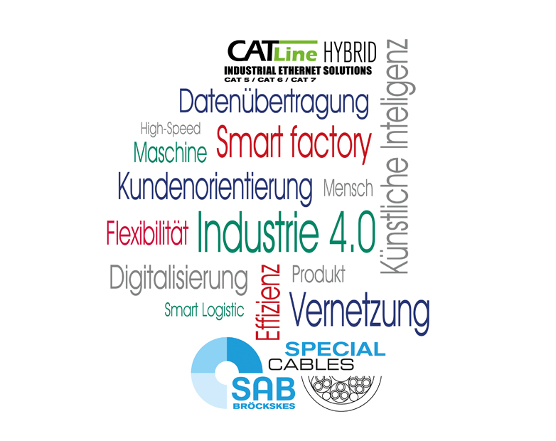 Industry 4.0 cables & wires for automated production