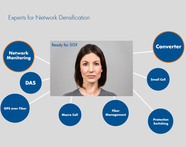 HUBER+SUHNER to launch network densification solutions for the road to 5G at Mobile World Congress 2018