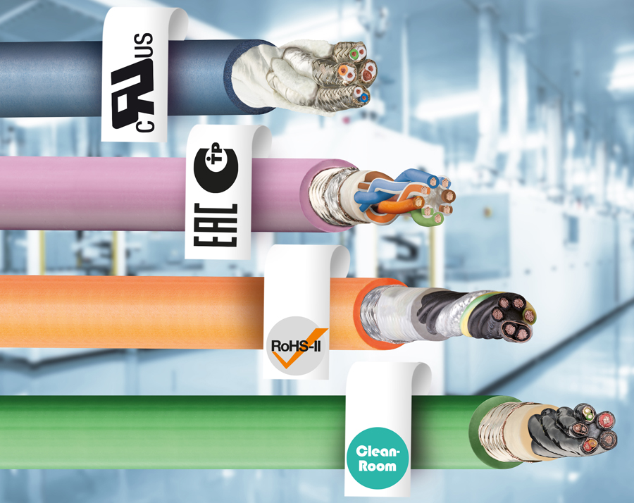 Video of the Week – How chainflex bus cables suit all moving applications