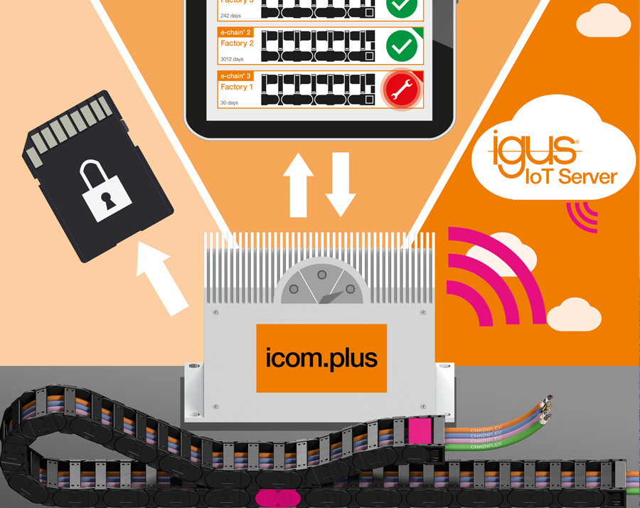 icom.plus module enables predictive maintenance with flexible data integration for high IT security